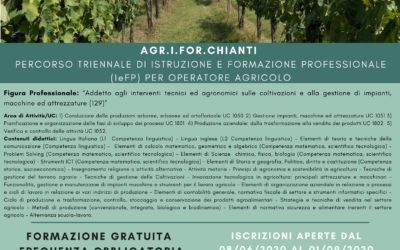 Agr.I.For.Chianti